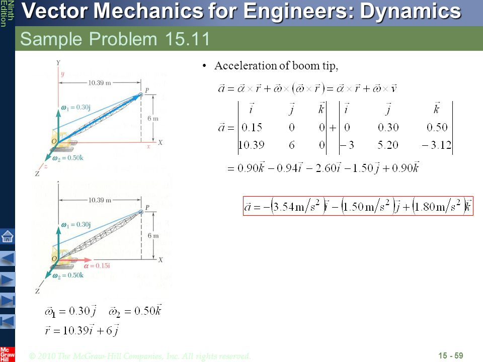 Sample Problem 15.11 Acceleration of boom tip,