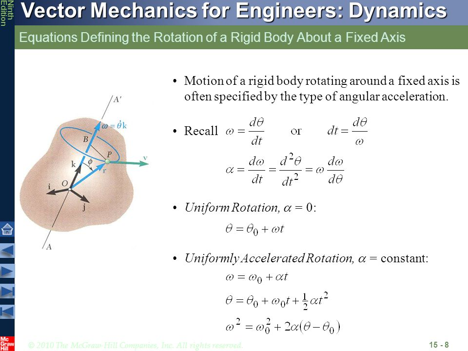 Equations Defining the Rotation of a Rigid Body About a Fixed Axis