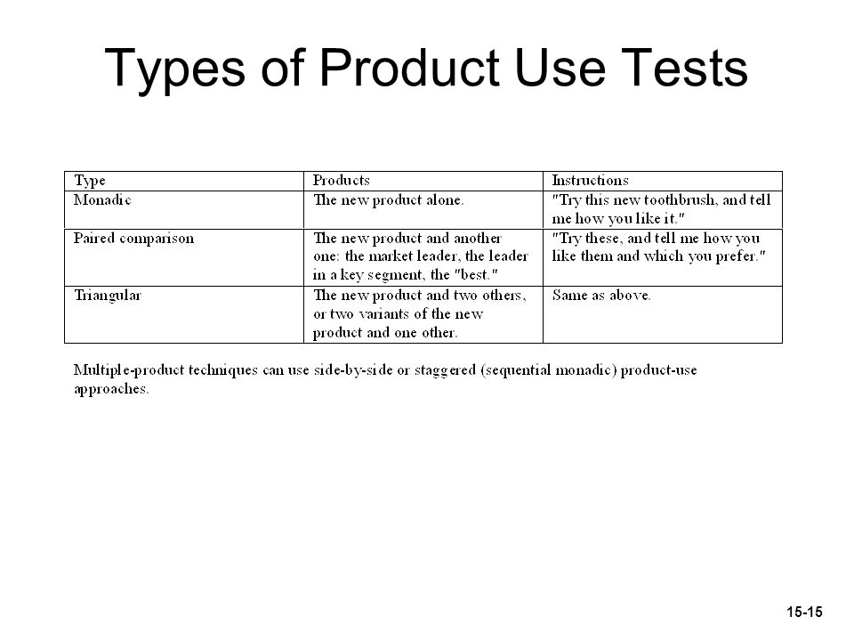 Types of Product Use Tests