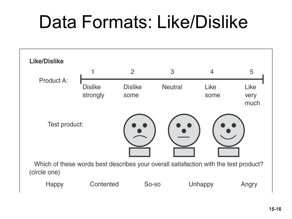 Data Formats: Like/Dislike