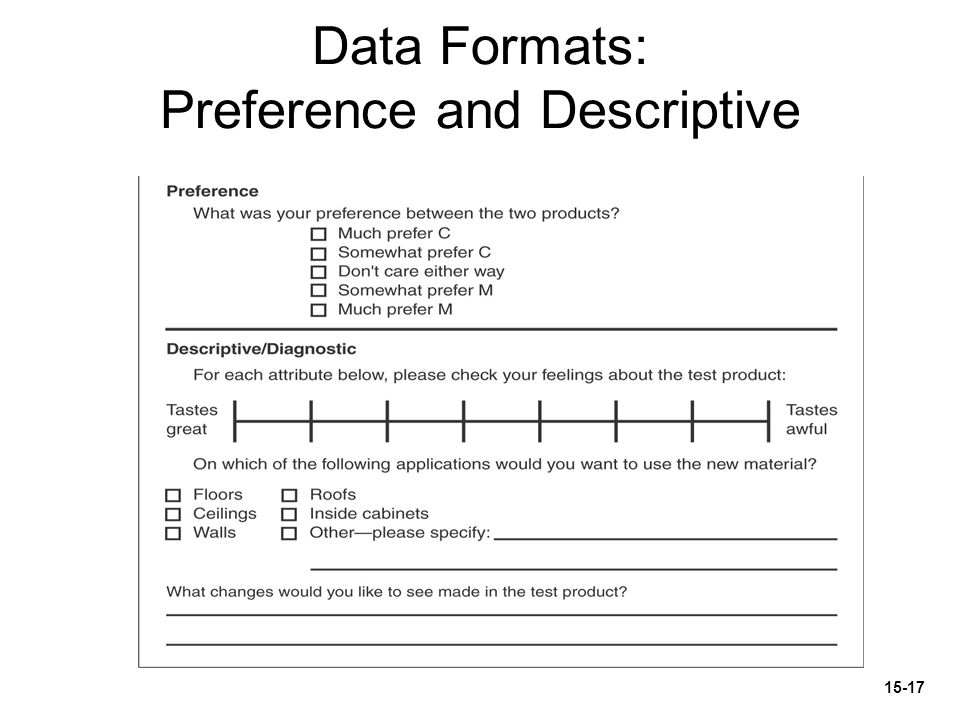 Data Formats: Preference and Descriptive