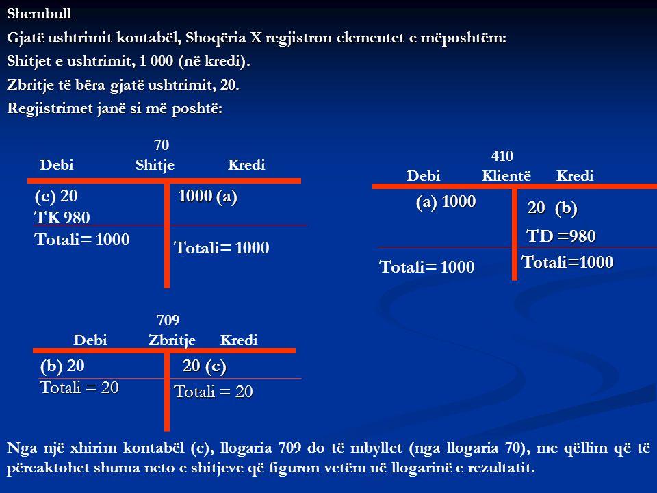 20 (b) (c) 20 TK 980 Totali= 1000 1000 (a) (a) 1000 Totali= 1000