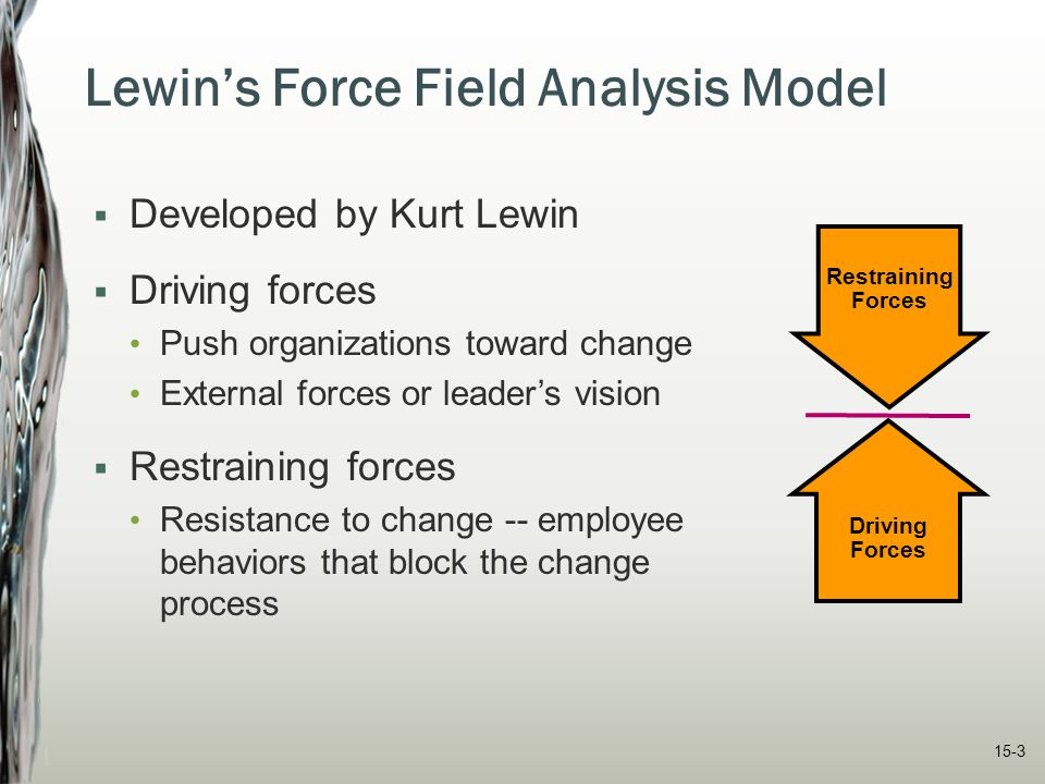 Lewin's Force Field Analysis Model