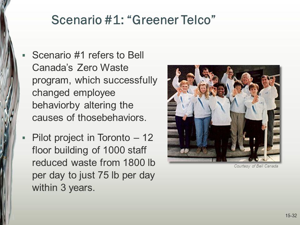 Scenario #1: Greener Telco