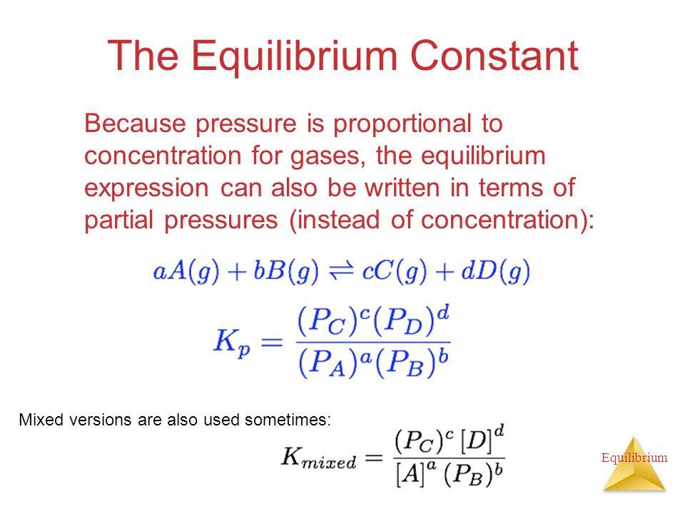 The Equilibrium Constant