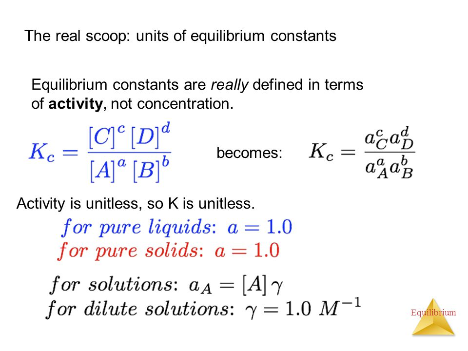 The real scoop: units of equilibrium constants