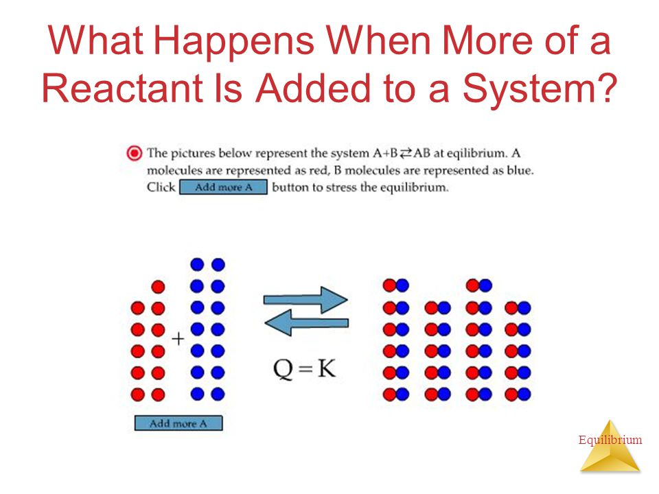 What Happens When More of a Reactant Is Added to a System