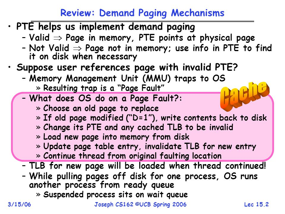 Review: Demand Paging Mechanisms