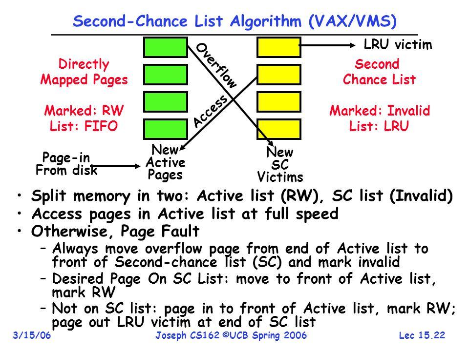Second-Chance List Algorithm (VAX/VMS)