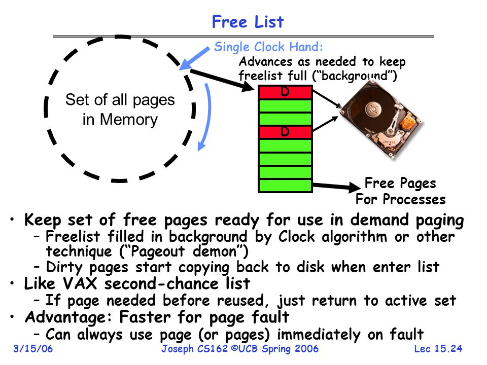 Keep set of free pages ready for use in demand paging