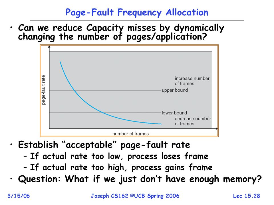 Page-Fault Frequency Allocation