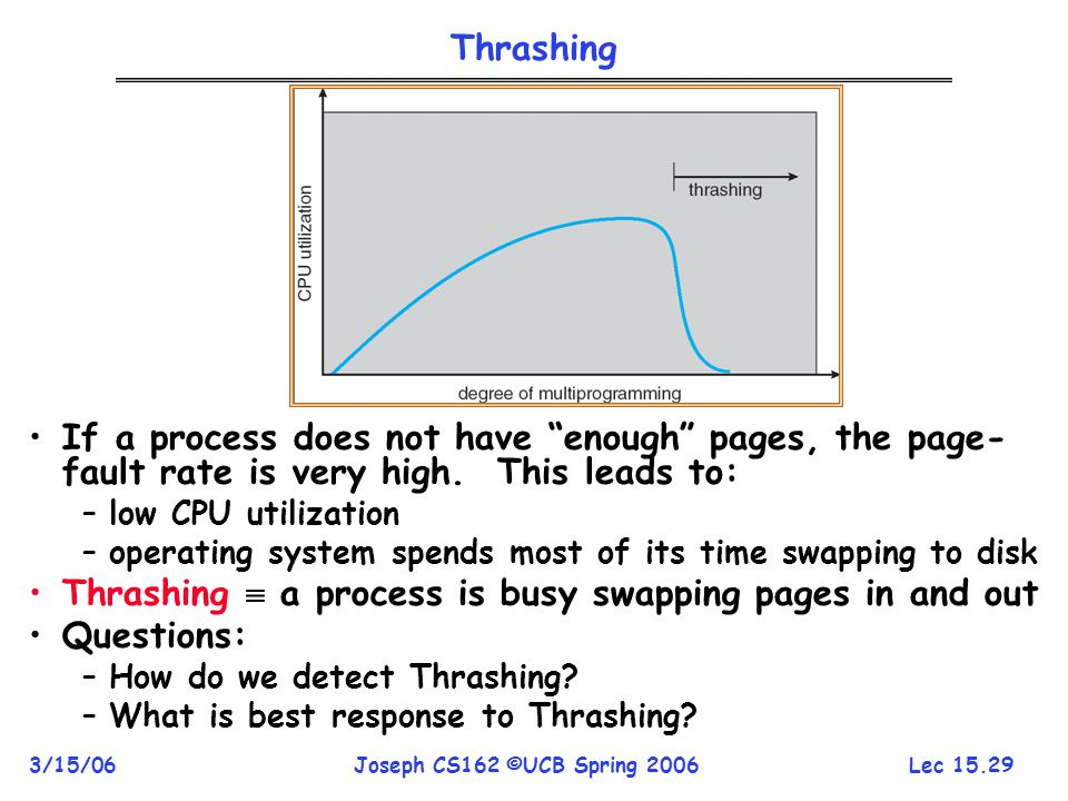 Thrashing  a process is busy swapping pages in and out Questions: