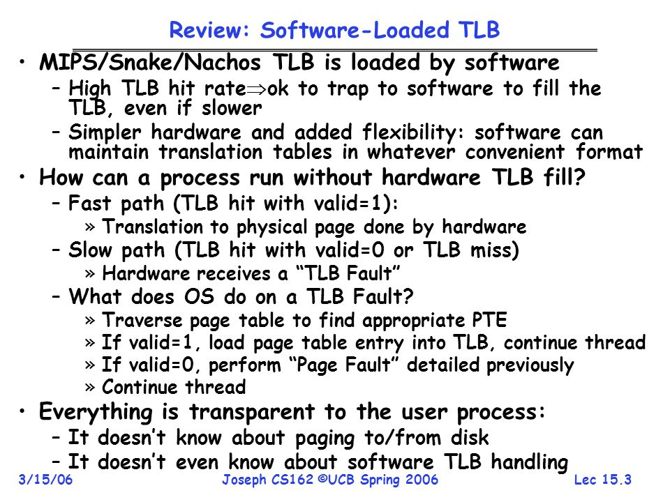 Review: Software-Loaded TLB