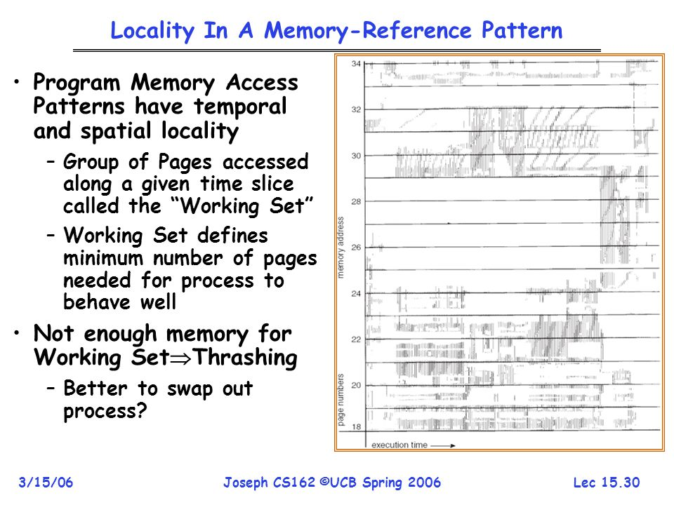 Locality In A Memory-Reference Pattern