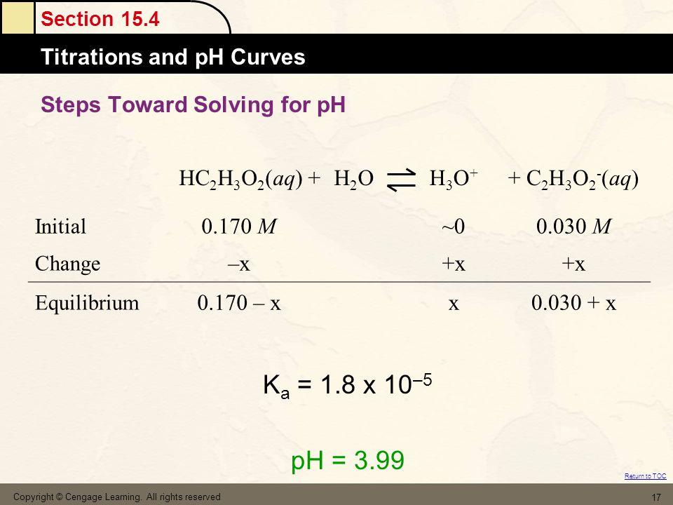 Steps Toward Solving for pH