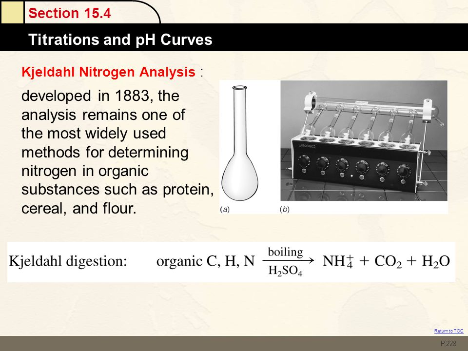 Kjeldahl Nitrogen Analysis : developed in 1883, the analysis remains one of the most widely used methods for determining nitrogen in organic substances such as protein, cereal, and flour.
