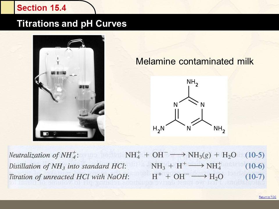Melamine contaminated milk