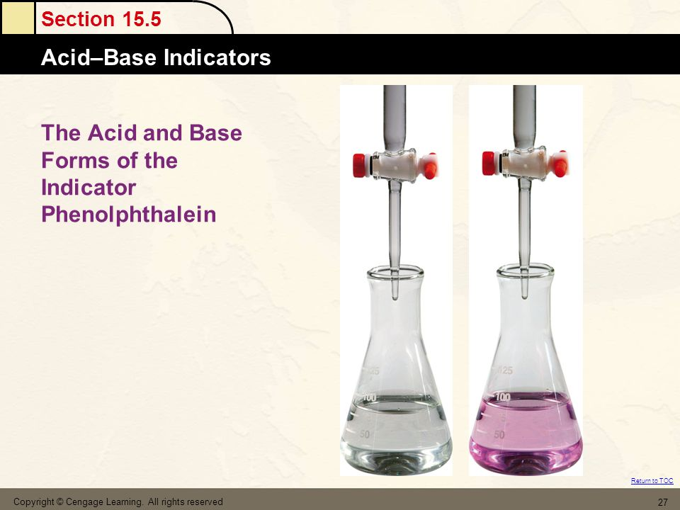 The Acid and Base Forms of the Indicator Phenolphthalein