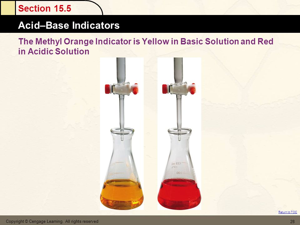 The Methyl Orange Indicator is Yellow in Basic Solution and Red in Acidic Solution