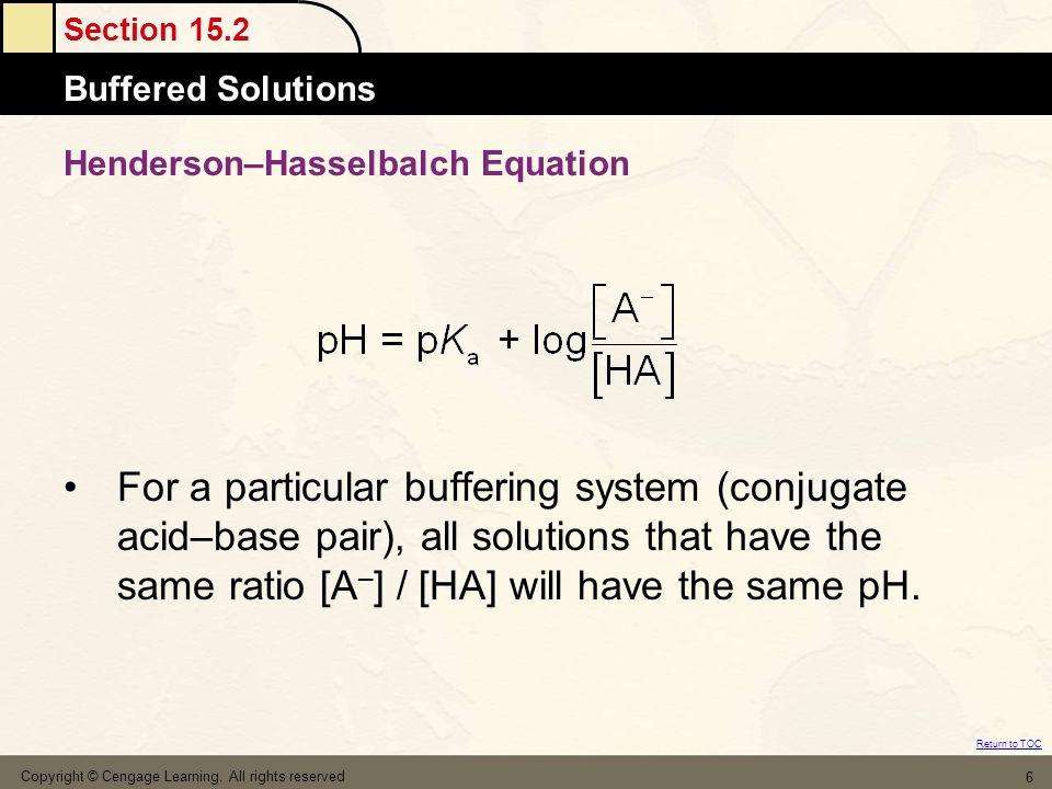 Henderson–Hasselbalch Equation