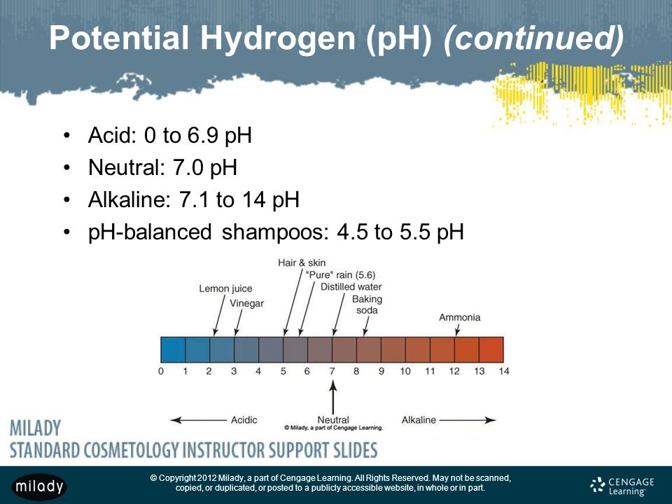 Potential Hydrogen (pH) (continued)