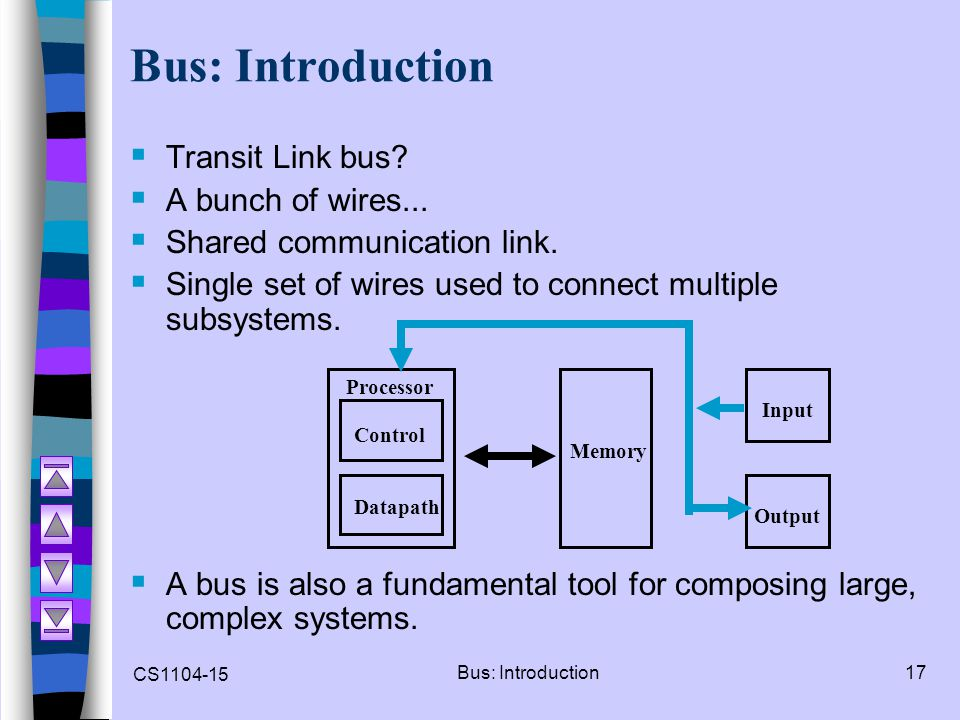 Bus: Introduction Transit Link bus A bunch of wires...