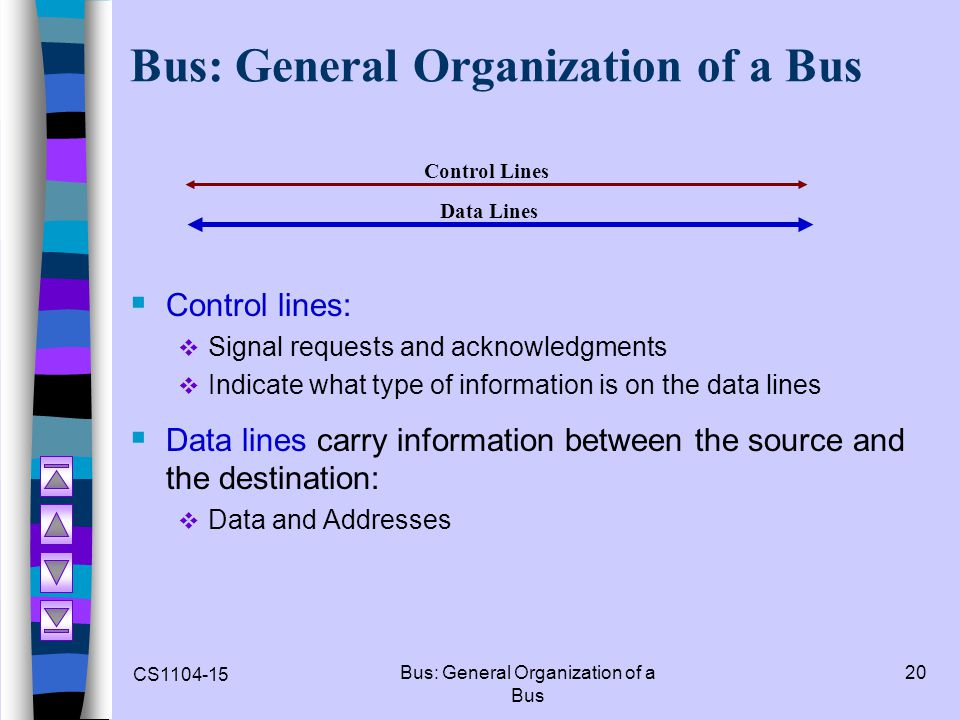 Bus: General Organization of a Bus
