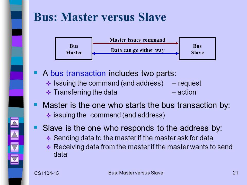 Bus: Master versus Slave