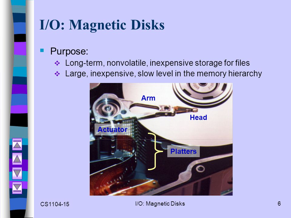 I/O: Magnetic Disks Purpose: