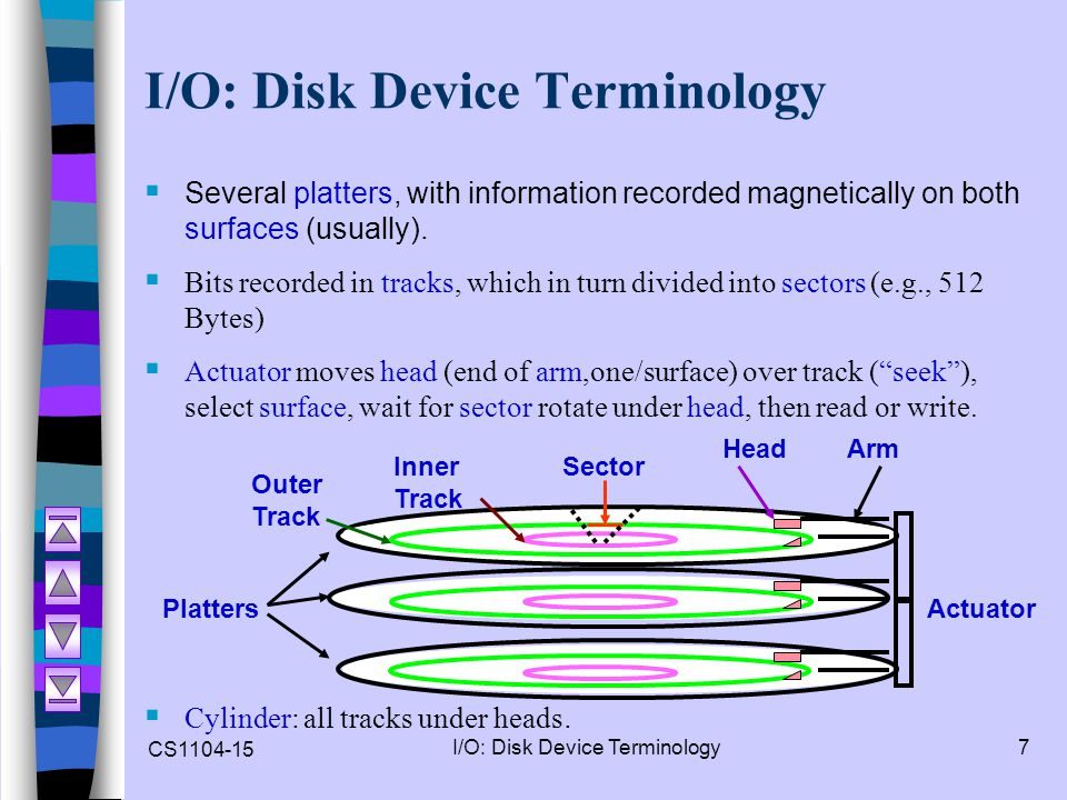 I/O: Disk Device Terminology