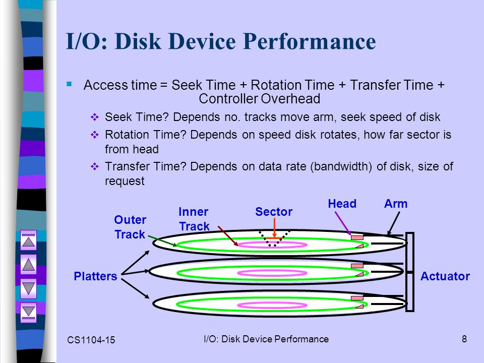 I/O: Disk Device Performance