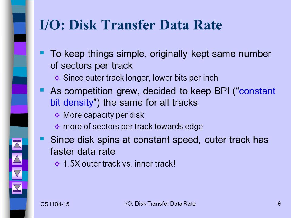 I/O: Disk Transfer Data Rate