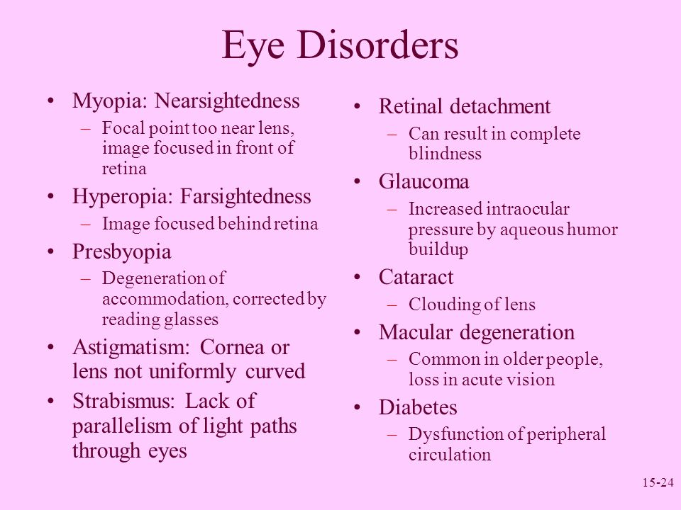 Eye Disorders Myopia: Nearsightedness Retinal detachment Glaucoma