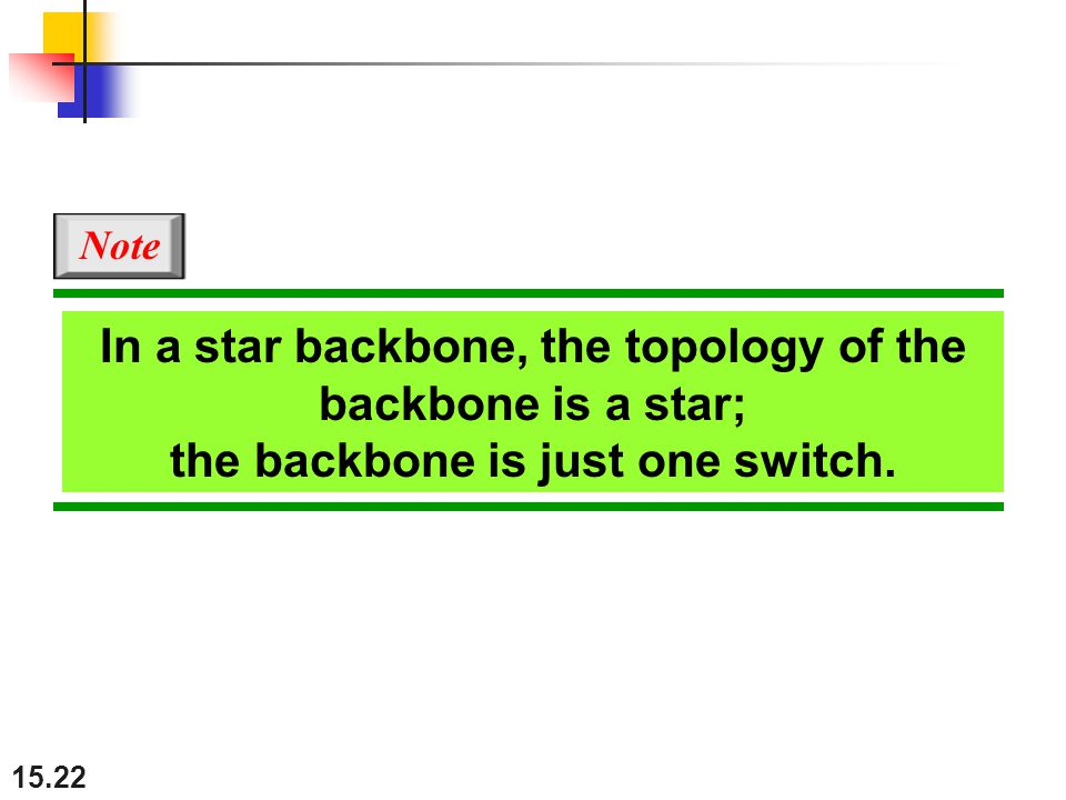 In a star backbone, the topology of the backbone is a star;