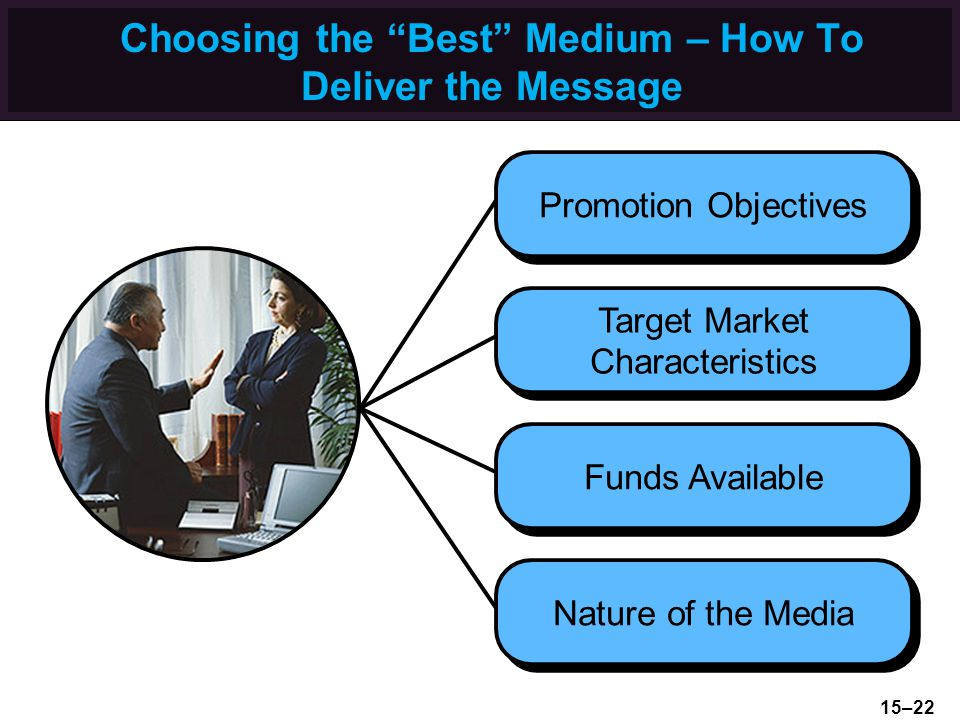 Choosing the Best Medium – How To Deliver the Message