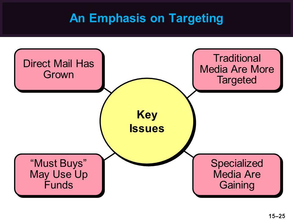 An Emphasis on Targeting