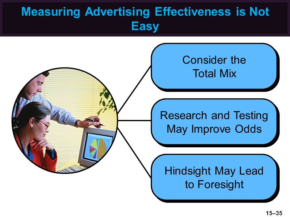 Measuring Advertising Effectiveness is Not Easy