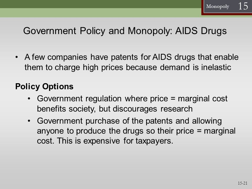 Government Policy and Monopoly: AIDS Drugs