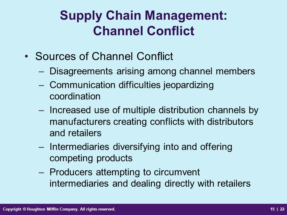 Supply Chain Management: Channel Conflict