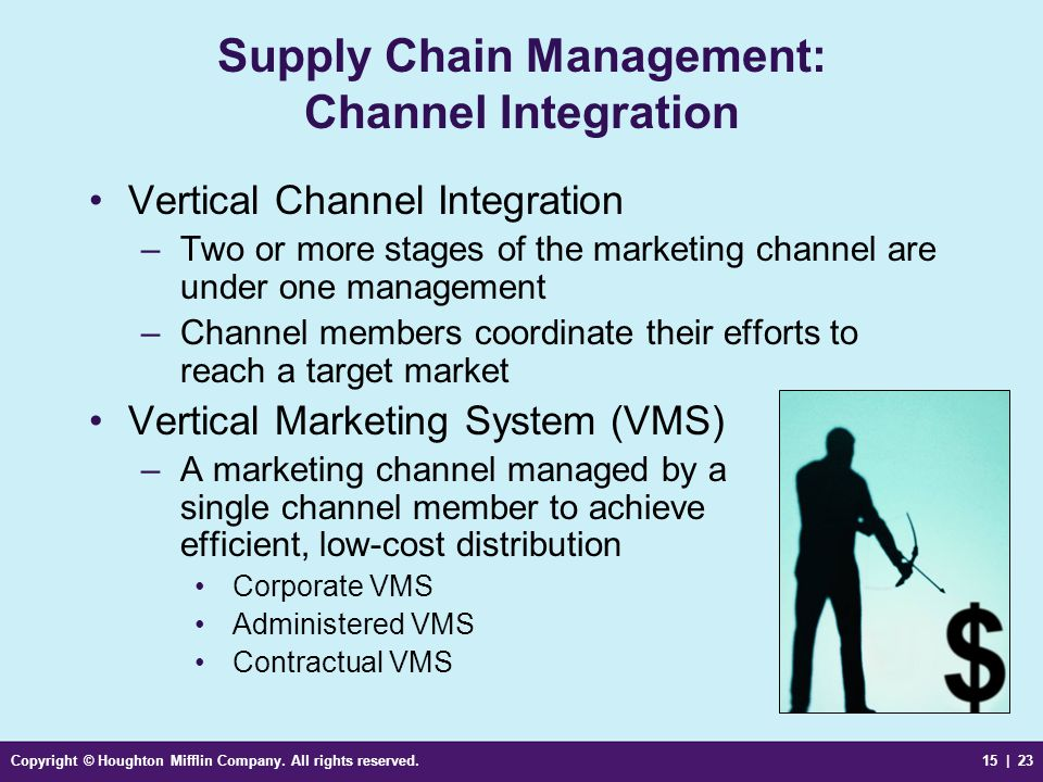 Supply Chain Management: Channel Integration