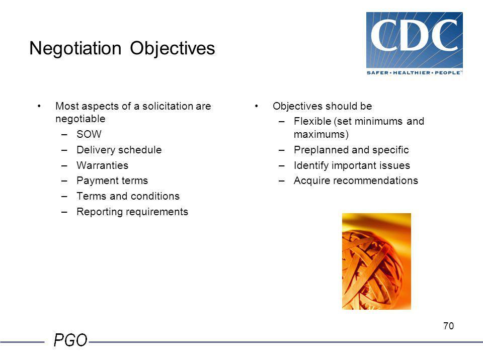 Negotiation Objectives