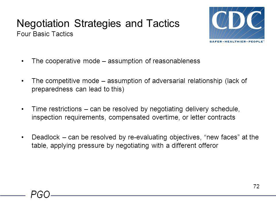 Negotiation Strategies and Tactics Four Basic Tactics