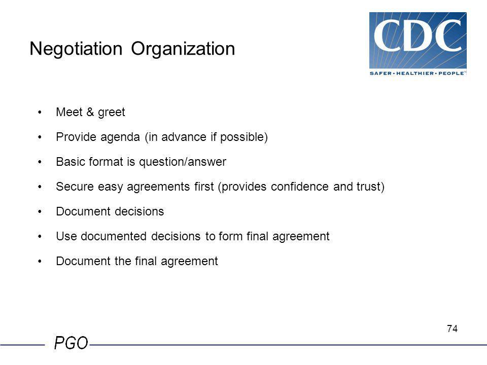 Negotiation Organization