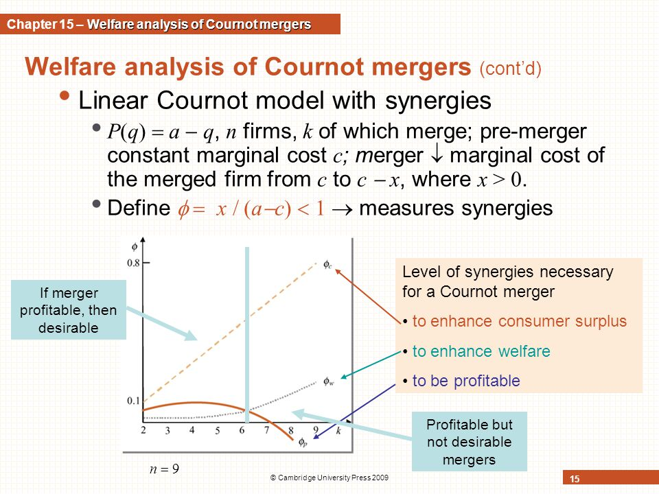 Welfare analysis of Cournot mergers (cont'd)
