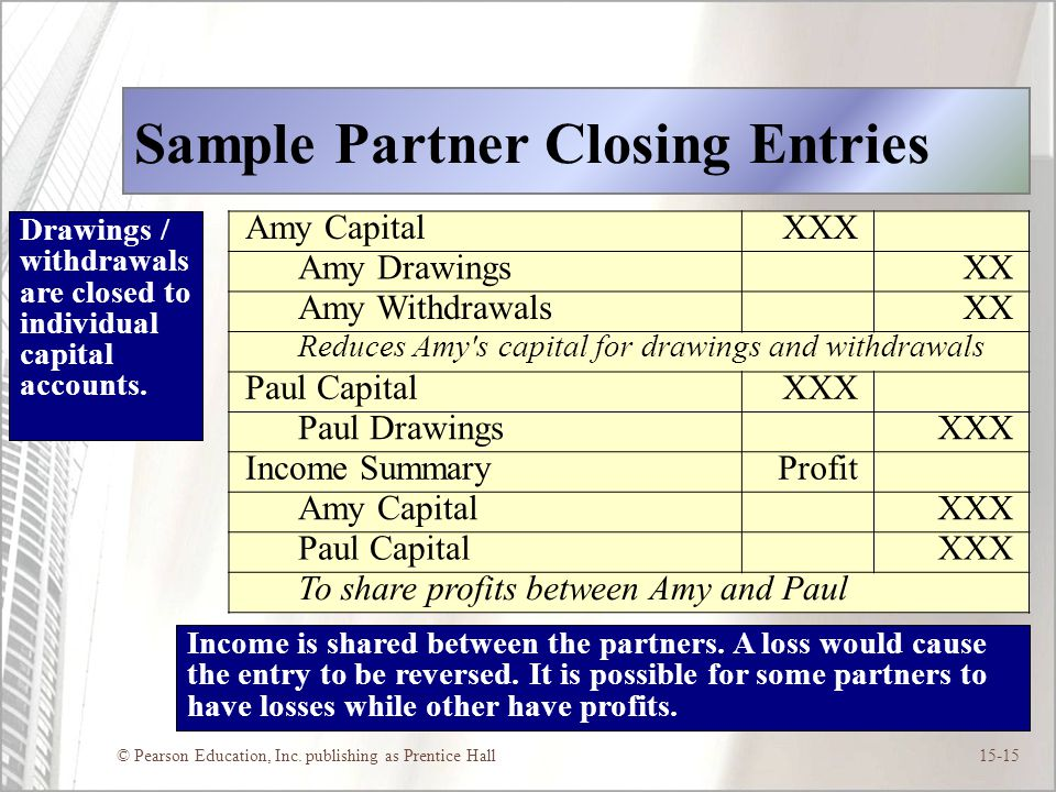 Sample Partner Closing Entries