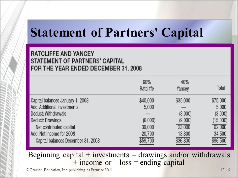 Statement of Partners Capital