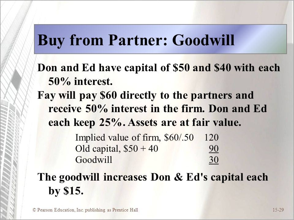Buy from Partner: Goodwill