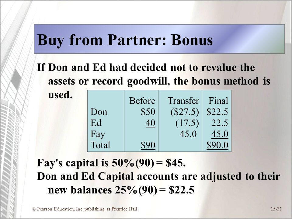 Buy from Partner: Bonus