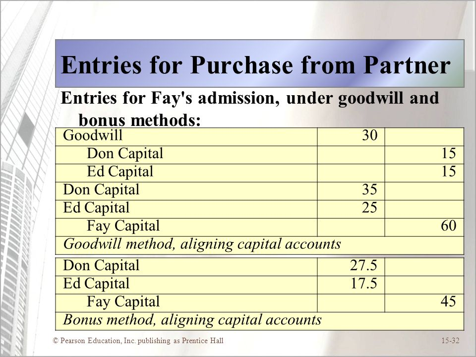 Entries for Purchase from Partner