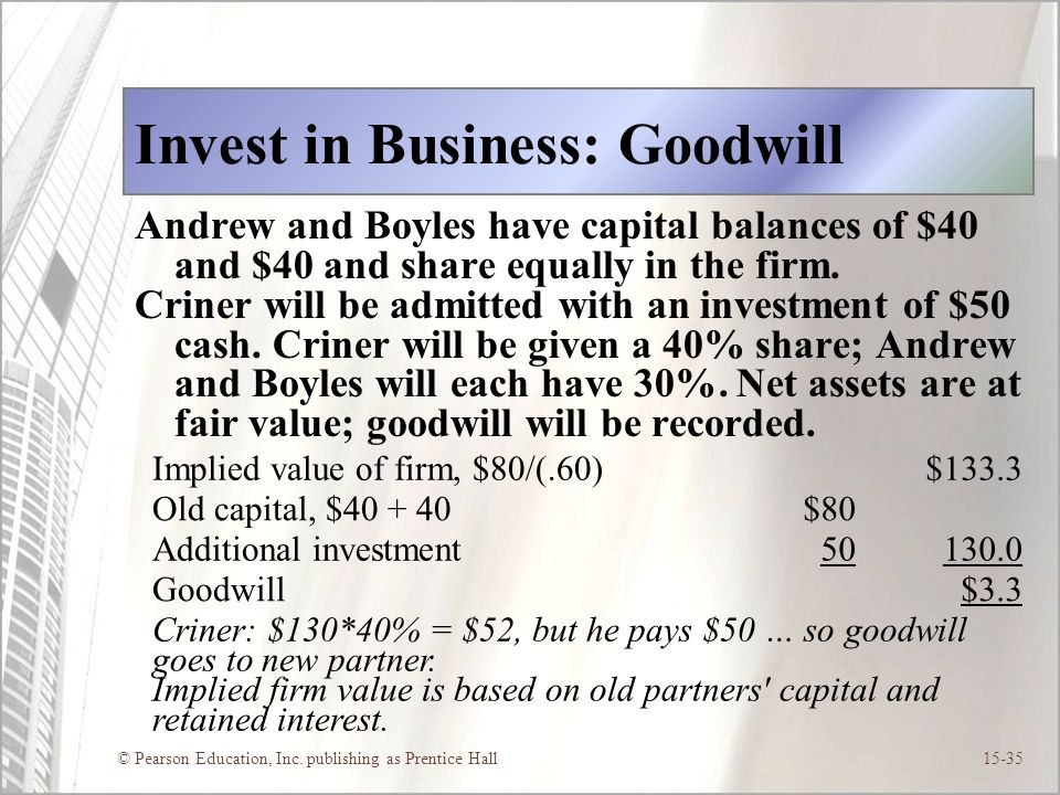 Invest in Business: Goodwill
